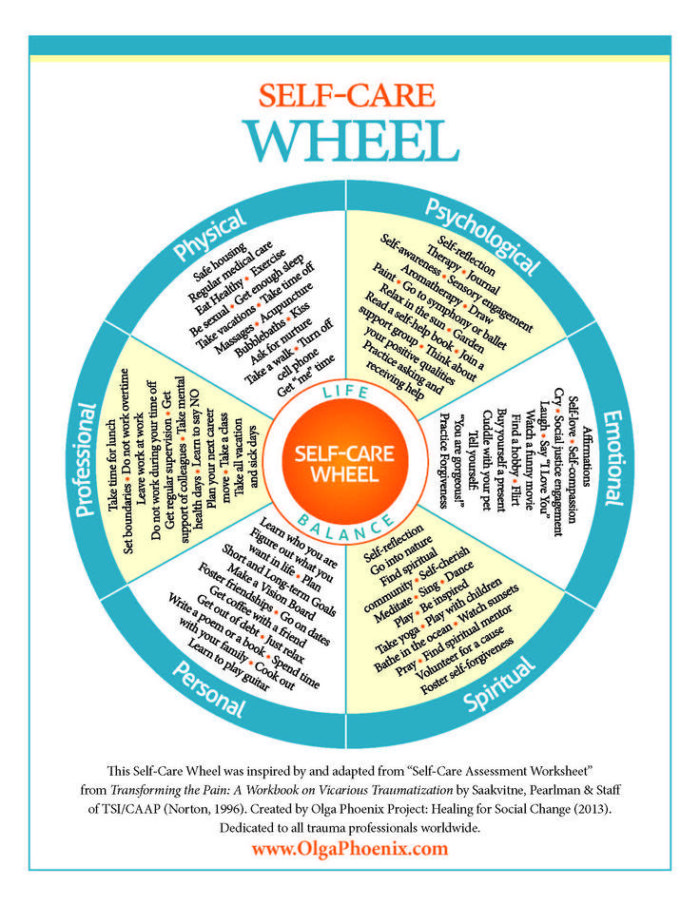 Kentucky Office of Refugees - Self-Care Wheel